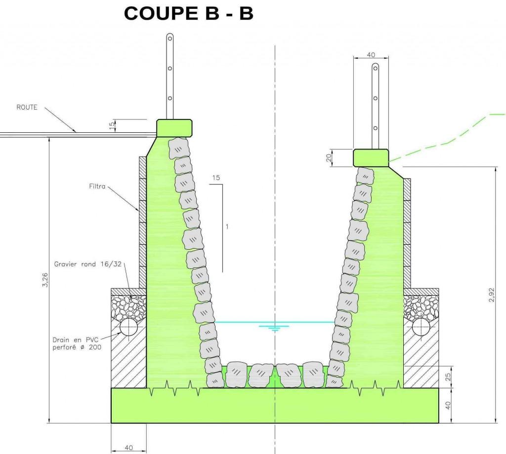 Voute d'un pont :plan en coupe
