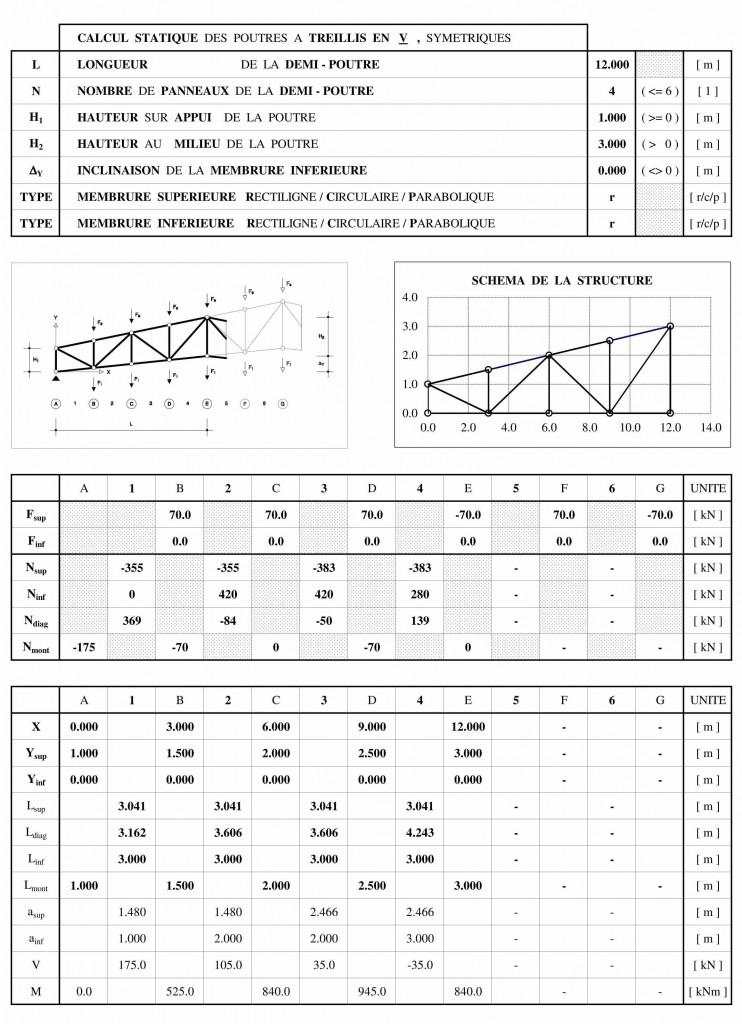 Ingénieur structure